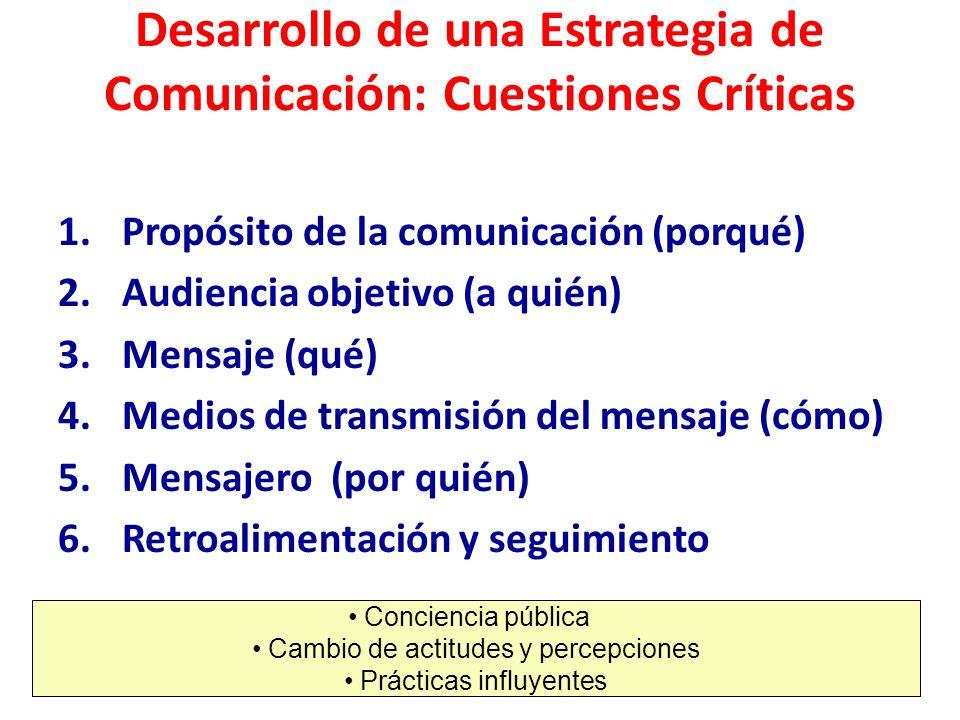 Desarrollo de una Estrategia de Comunicación: Cuestiones Críticas 1.Propósito de la comunicación (porqué) 2.Audiencia objetivo (a quién) 3.Mensaje (qu