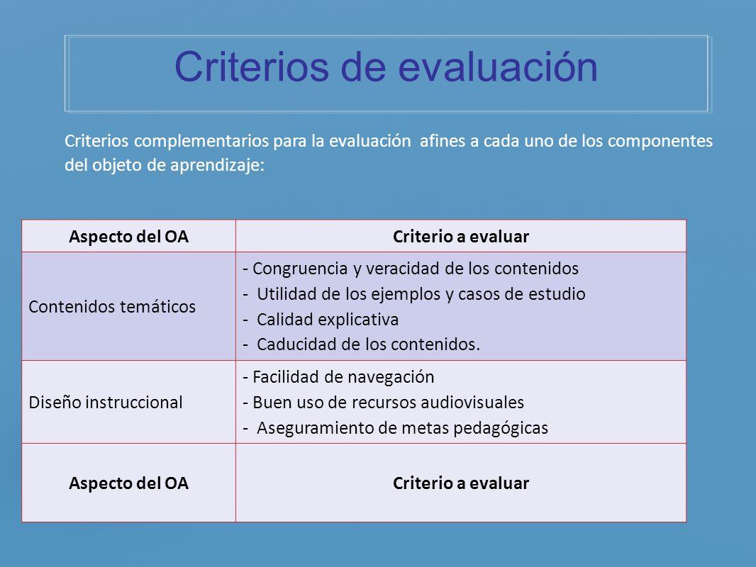 Criterios de evaluación Criterios complementarios para la evaluación afines a cada uno de los componentes del objeto de aprendizaje: Aspecto del OACri