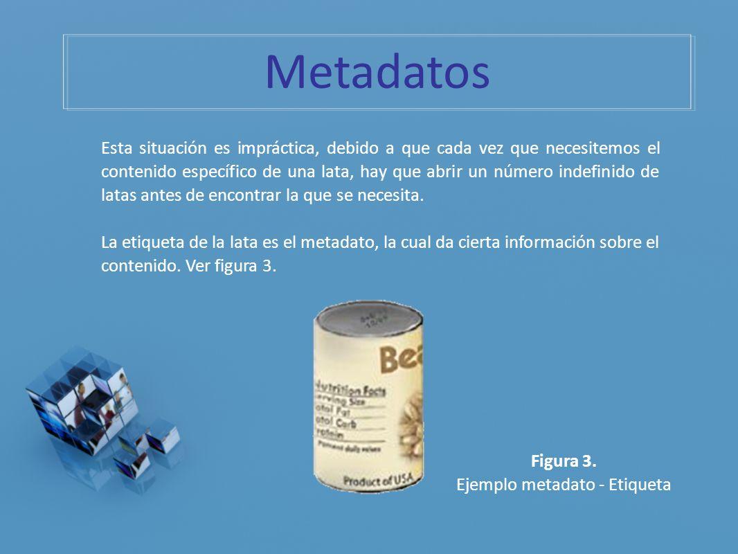 Metadato es toda aquella información descriptiva sobre el contexto, calidad, condición o características de un recurso, dato u objeto que tiene la finalidad de facilitar su recuperación, autentificación, evaluación, preservación o interoperatividad.