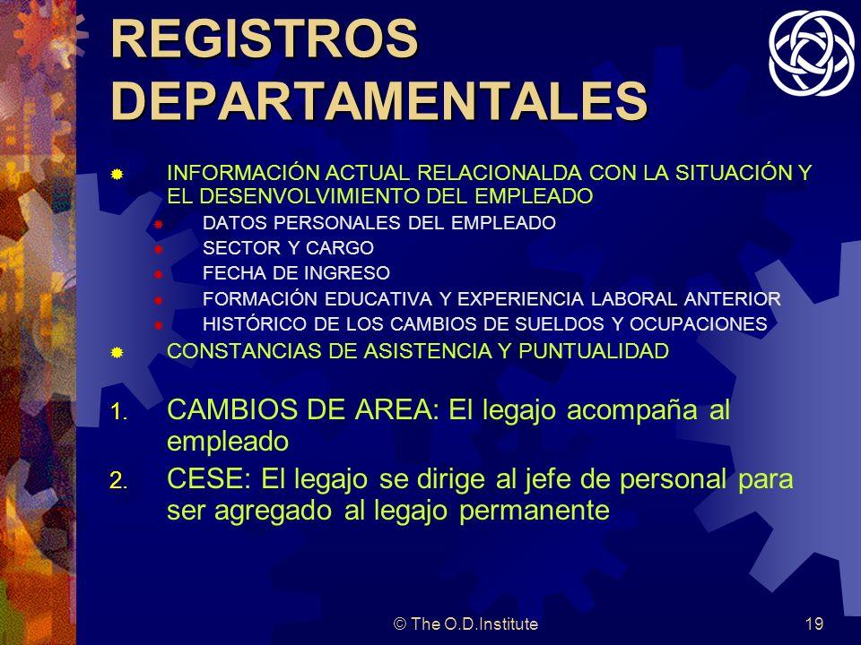 © The O.D.Institute19 REGISTROS DEPARTAMENTALES INFORMACIÓN ACTUAL RELACIONALDA CON LA SITUACIÓN Y EL DESENVOLVIMIENTO DEL EMPLEADO DATOS PERSONALES DEL EMPLEADO SECTOR Y CARGO FECHA DE INGRESO FORMACIÓN EDUCATIVA Y EXPERIENCIA LABORAL ANTERIOR HISTÓRICO DE LOS CAMBIOS DE SUELDOS Y OCUPACIONES CONSTANCIAS DE ASISTENCIA Y PUNTUALIDAD 1.
