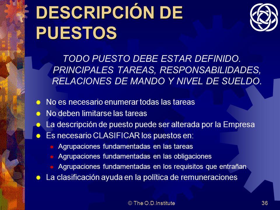 © The O.D.Institute36 DESCRIPCIÓN DE PUESTOS TODO PUESTO DEBE ESTAR DEFINIDO.