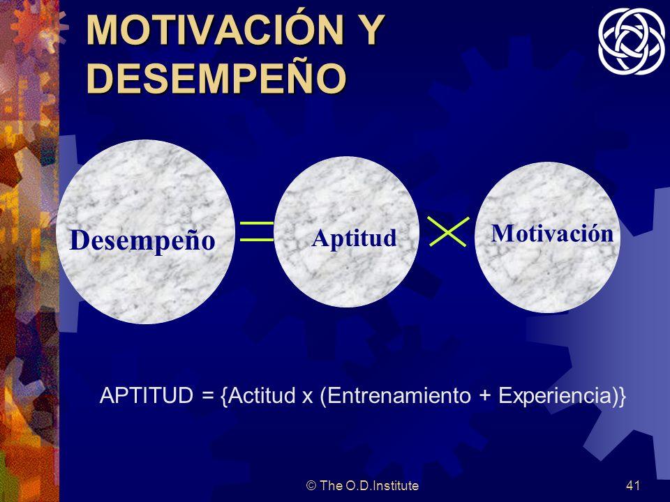 © The O.D.Institute41 MOTIVACIÓN Y DESEMPEÑO APTITUD = {Actitud x (Entrenamiento + Experiencia)} Desempeño Aptitud Motivación