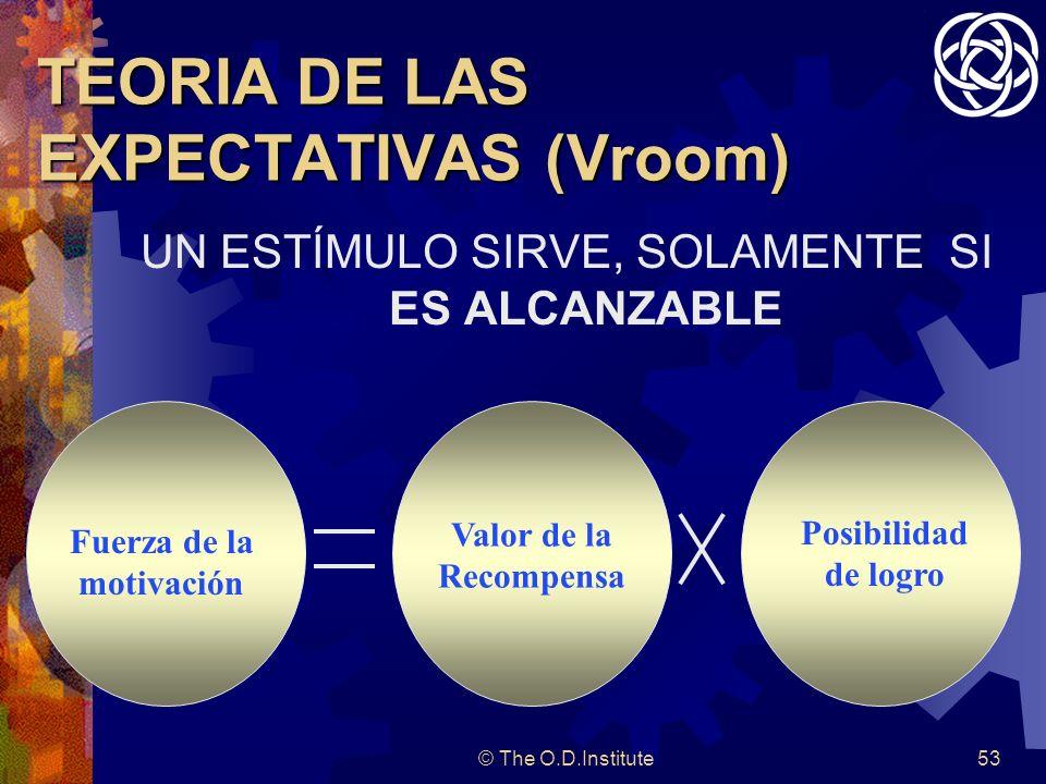 © The O.D.Institute53 TEORIA DE LAS EXPECTATIVAS (Vroom) UN ESTÍMULO SIRVE, SOLAMENTE SI ES ALCANZABLE Fuerza de la motivación Valor de la Recompensa Posibilidad de logro
