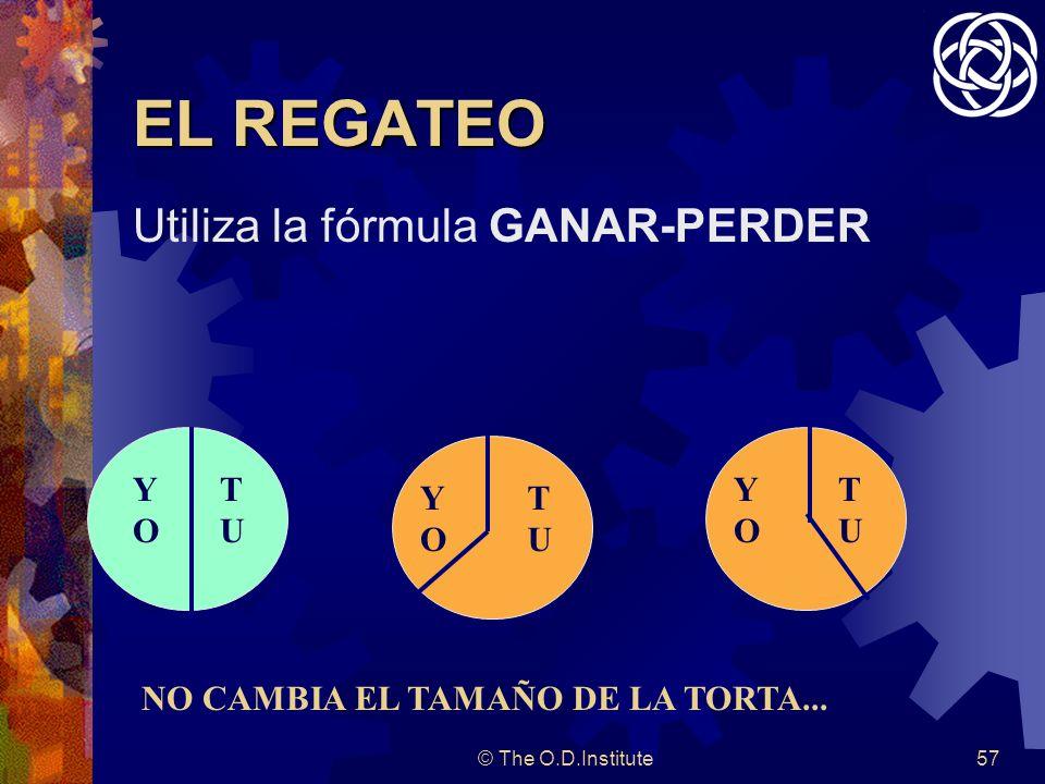 © The O.D.Institute57 EL REGATEO Utiliza la fórmula GANAR-PERDER YOYO TUTU YOYO TUTU YOYO TUTU NO CAMBIA EL TAMAÑO DE LA TORTA...
