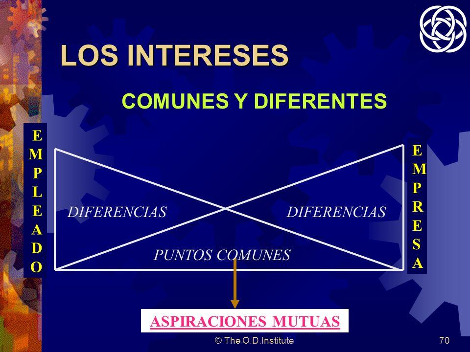 © The O.D.Institute70 LOS INTERESES COMUNES Y DIFERENTES DIFERENCIAS PUNTOS COMUNES ASPIRACIONES MUTUAS EMPLEADOEMPLEADO EMPRESAEMPRESA