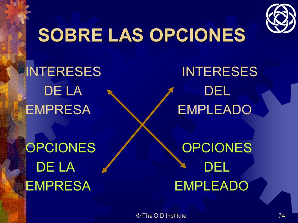 © The O.D.Institute74 SOBRE LAS OPCIONES INTERESES DE LADEL EMPRESA EMPLEADO OPCIONES DE LA DEL EMPRESAEMPLEADO