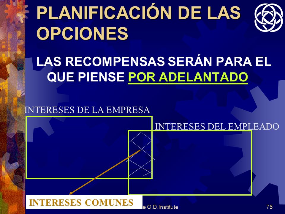 © The O.D.Institute75 PLANIFICACIÓN DE LAS OPCIONES LAS RECOMPENSAS SERÁN PARA EL QUE PIENSE POR ADELANTADO INTERESES DE LA EMPRESA INTERESES DEL EMPLEADO INTERESES COMUNES