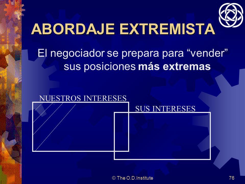 © The O.D.Institute76 ABORDAJE EXTREMISTA El negociador se prepara para vender sus posiciones más extremas NUESTROS INTERESES SUS INTERESES