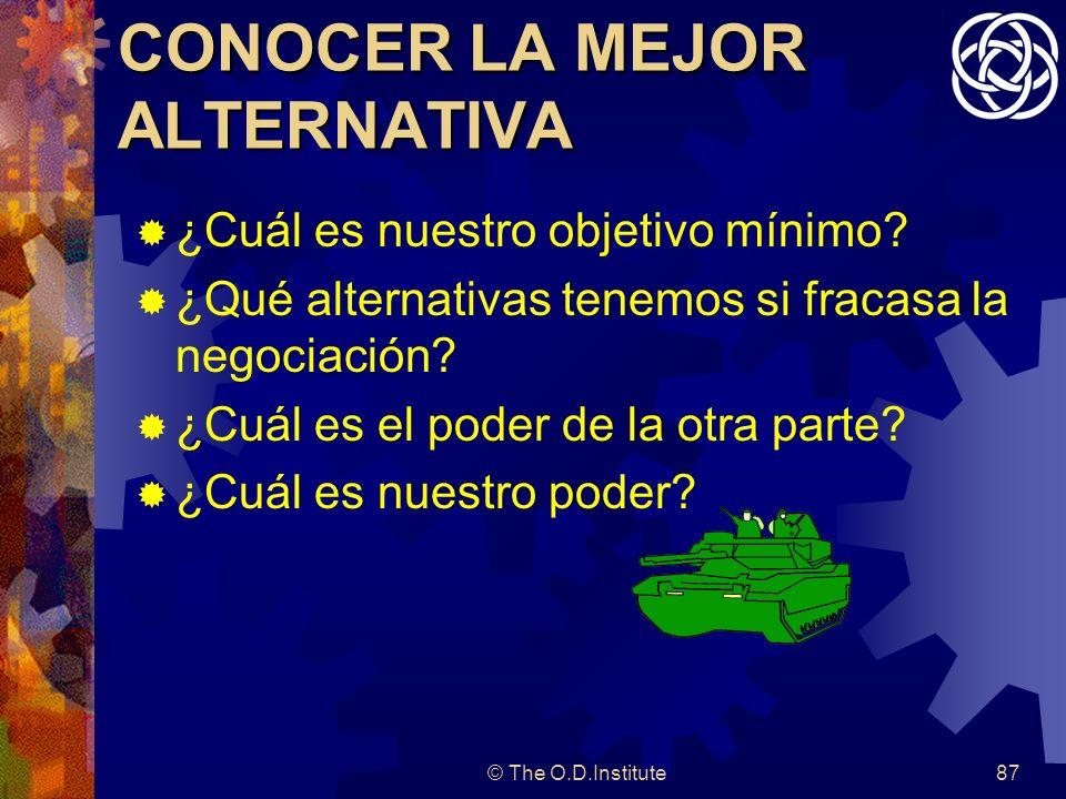 © The O.D.Institute87 CONOCER LA MEJOR ALTERNATIVA ¿Cuál es nuestro objetivo mínimo.