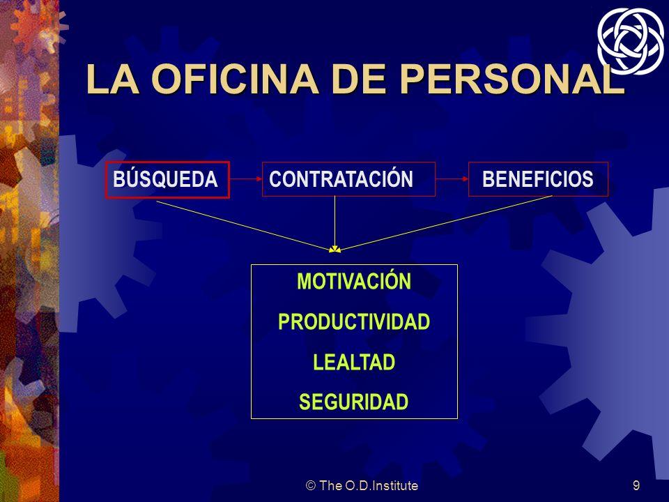 © The O.D.Institute9 LA OFICINA DE PERSONAL BÚSQUEDA CONTRATACIÓNBENEFICIOS MOTIVACIÓN PRODUCTIVIDAD LEALTAD SEGURIDAD