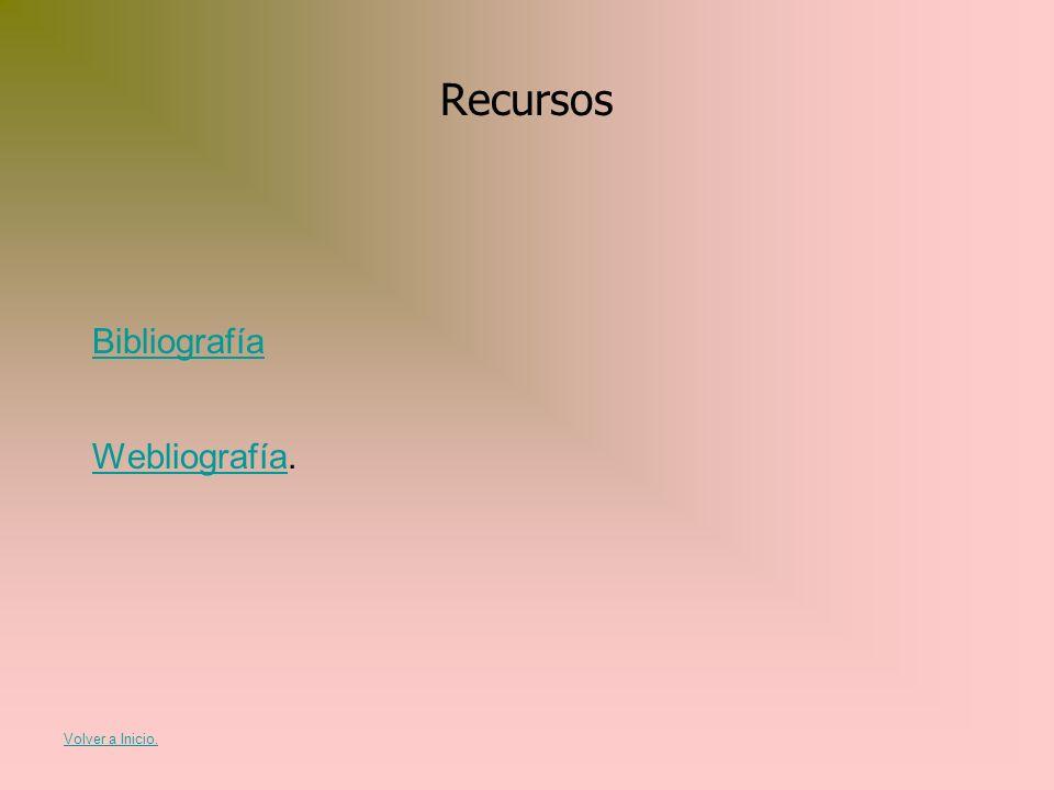 Recursos Bibliografía Webliografía.Webliografía Volver a Inicio.