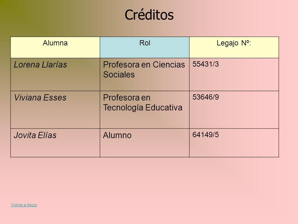 Créditos AlumnaRolLegajo Nº: Lorena LlaríasProfesora en Ciencias Sociales 55431/3 Viviana EssesProfesora en Tecnología Educativa 53646/9 Jovita ElíasA
