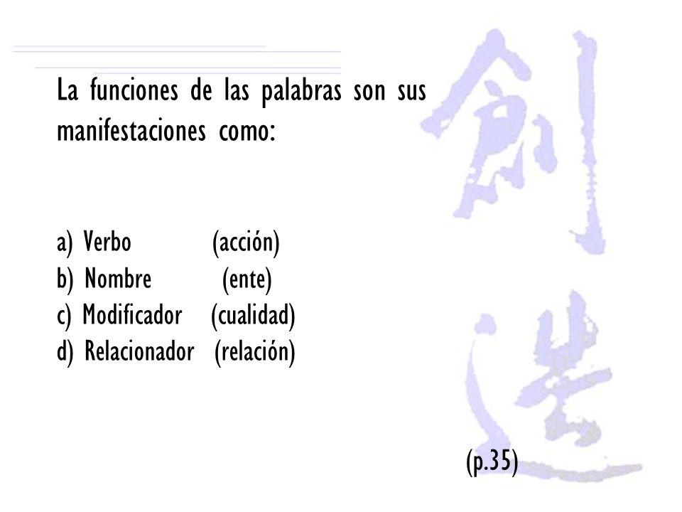 La funciones de las palabras son sus manifestaciones como: a) Verbo (acción) b) Nombre (ente) c) Modificador (cualidad) d) Relacionador (relación) (p.