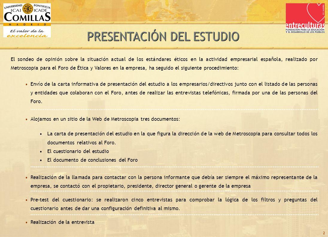 3 ÁMBITO Nacional UNIVERSO Empresarios o altos directivos españoles TAMAÑO Y DISTRIBUCIÓN DE LA MUESTRA 93 entrevistas realizadas a empresarios y altos directivos relevantes del empresariado español: se han realizado 11 entrevistas en empresas Ibex35; 14 en sociedades que cotizan en bolsa y el resto (68 entrevistas) en empresas no cotizadas ERROR DE MUESTREO Partiendo de los criterios del muestreo aleatorio simple y para un nivel de confianza del 95.5% (dos sigmas) y en la hipótesis más desfavorable (p=q=50), el margen de error para los datos globales referidos al total de la muestra es de + 10.4%.
