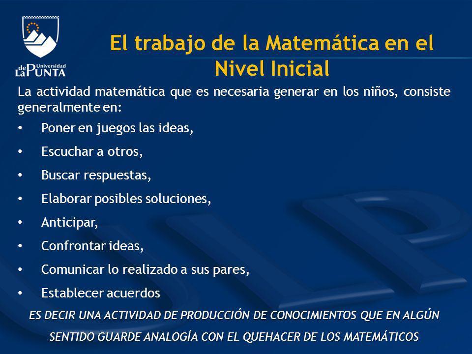 La actividad matemática que es necesaria generar en los niños, consiste generalmente en: Poner en juegos las ideas, Escuchar a otros, Buscar respuesta