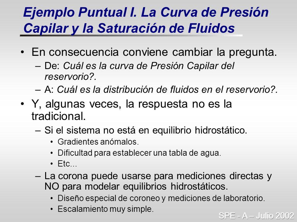 En consecuencia conviene cambiar la pregunta. –De: Cuál es la curva de Presión Capilar del reservorio?. –A: Cuál es la distribución de fluidos en el r