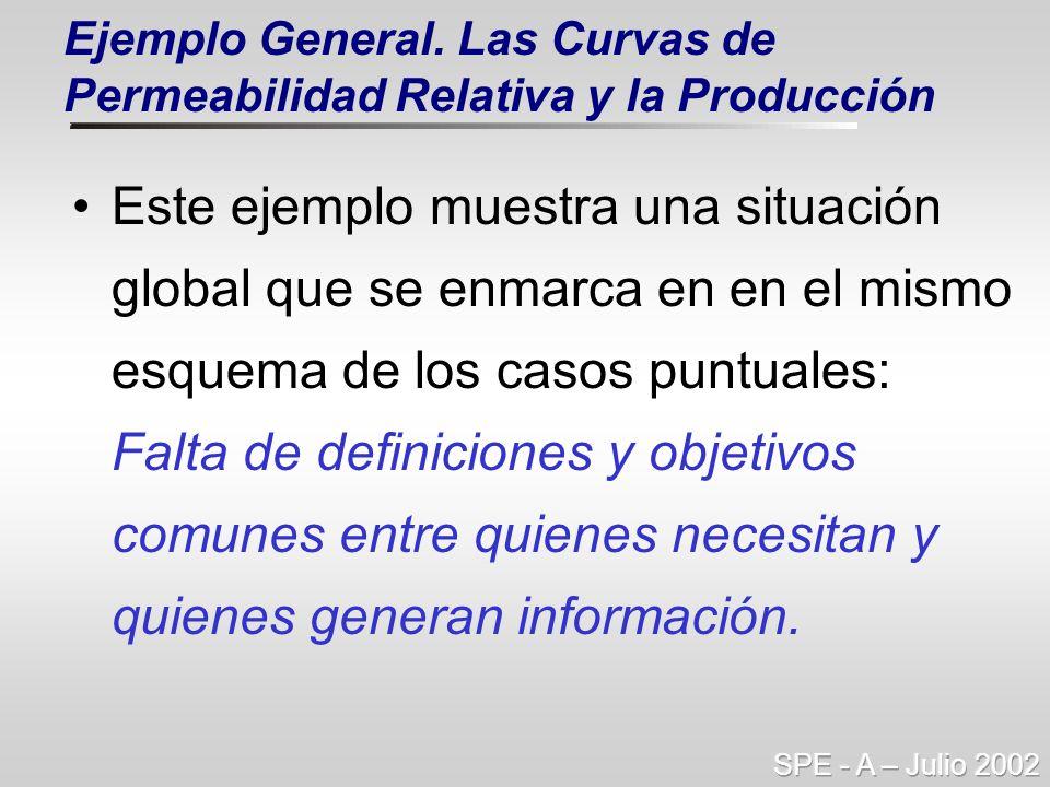 Este ejemplo muestra una situación global que se enmarca en en el mismo esquema de los casos puntuales: Falta de definiciones y objetivos comunes entr