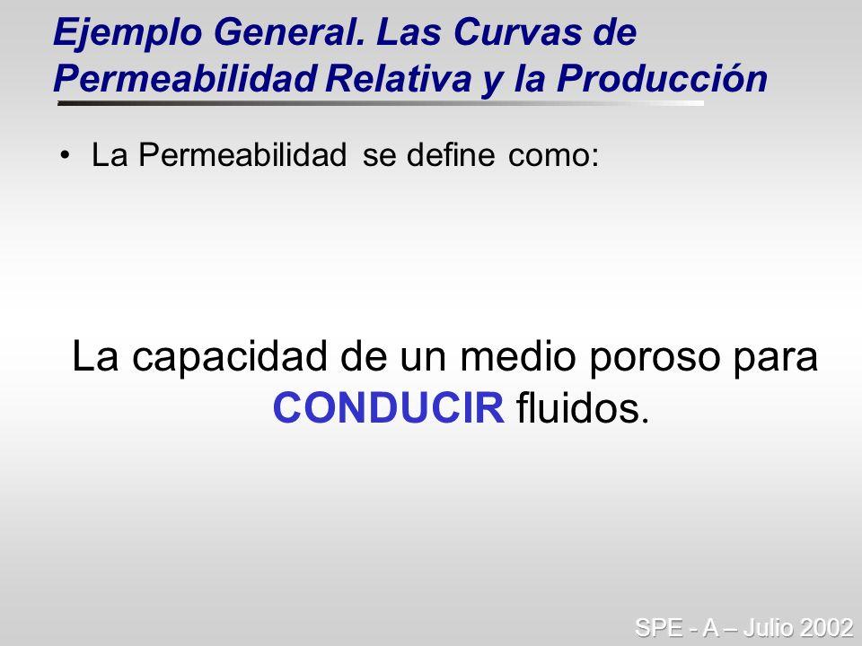 La Permeabilidad se define como: La capacidad de un medio poroso para CONDUCIR fluidos. Ejemplo General. Las Curvas de Permeabilidad Relativa y la Pro