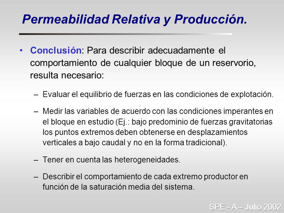 Conclusión: Para describir adecuadamente el comportamiento de cualquier bloque de un reservorio, resulta necesario: –Evaluar el equilibrio de fuerzas