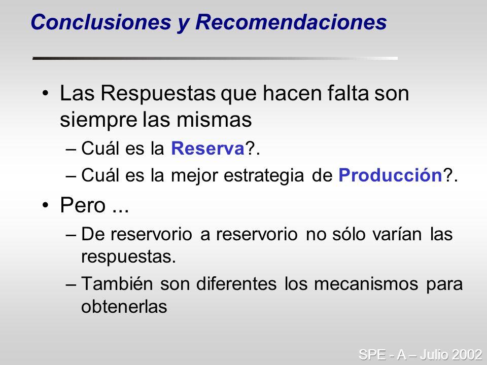 Conclusiones y Recomendaciones Las Respuestas que hacen falta son siempre las mismas –Cuál es la Reserva?. –Cuál es la mejor estrategia de Producción?