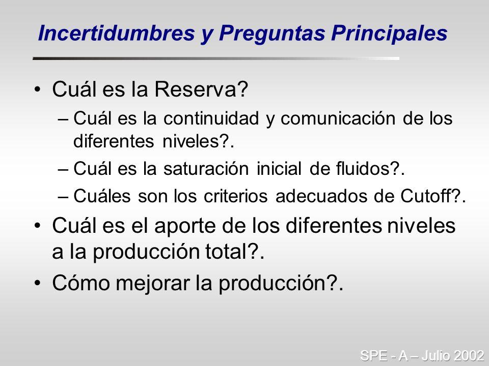 Cuál es la Reserva? –Cuál es la continuidad y comunicación de los diferentes niveles?. –Cuál es la saturación inicial de fluidos?. –Cuáles son los cri