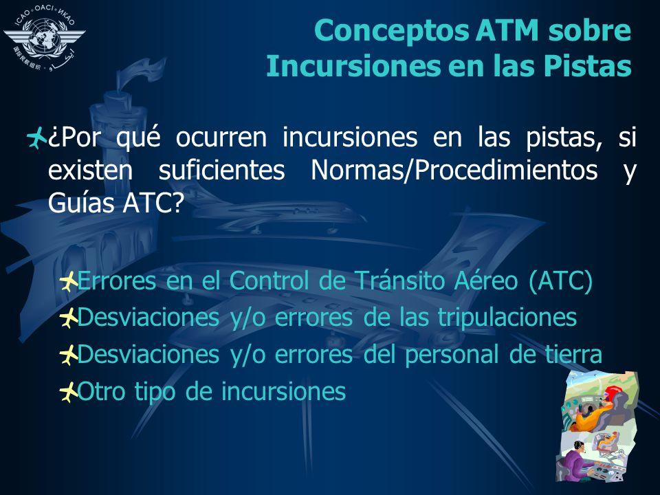 Conceptos ATM sobre Incursiones en las Pistas ¿Por qué ocurren incursiones en las pistas, si existen suficientes Normas/Procedimientos y Guías ATC.