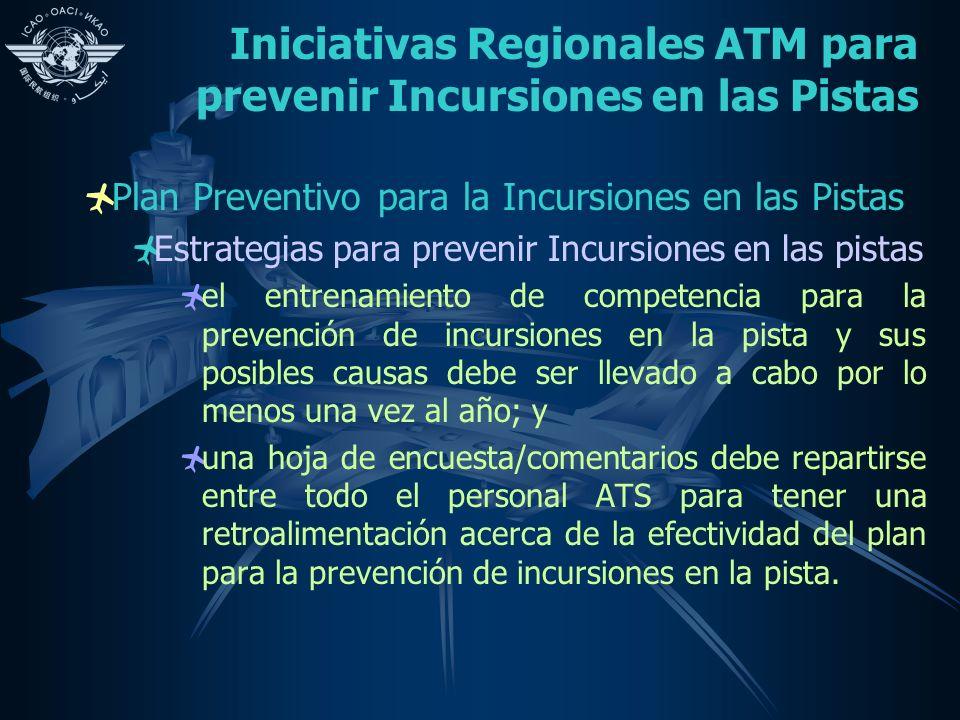 Iniciativas Regionales ATM para prevenir Incursiones en las Pistas Plan Preventivo para la Incursiones en las Pistas Estrategias para prevenir Incursi