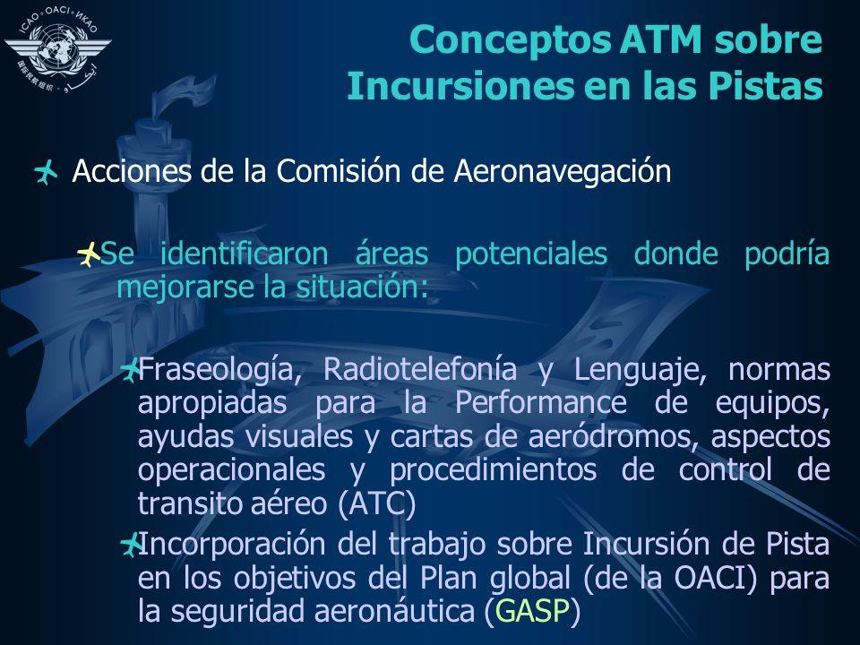 Conceptos ATM sobre Incursiones en las Pistas Acciones de la Comisión de Aeronavegación Se identificaron áreas potenciales donde podría mejorarse la s