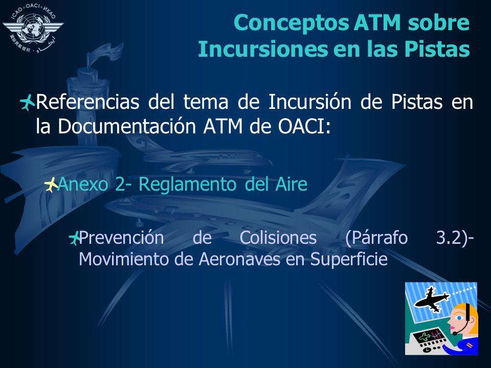 Conceptos ATM sobre Incursiones en las Pistas Referencias del tema de Incursión de Pistas en la Documentación ATM de OACI: Anexo 2- Reglamento del Aire Prevención de Colisiones (Párrafo 3.2)- Movimiento de Aeronaves en Superficie