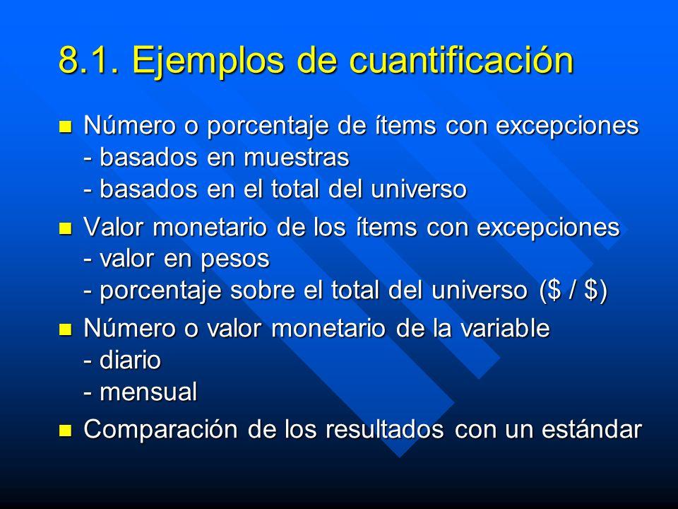 8.1. Ejemplos de cuantificación Número o porcentaje de ítems con excepciones - basados en muestras - basados en el total del universo Número o porcent