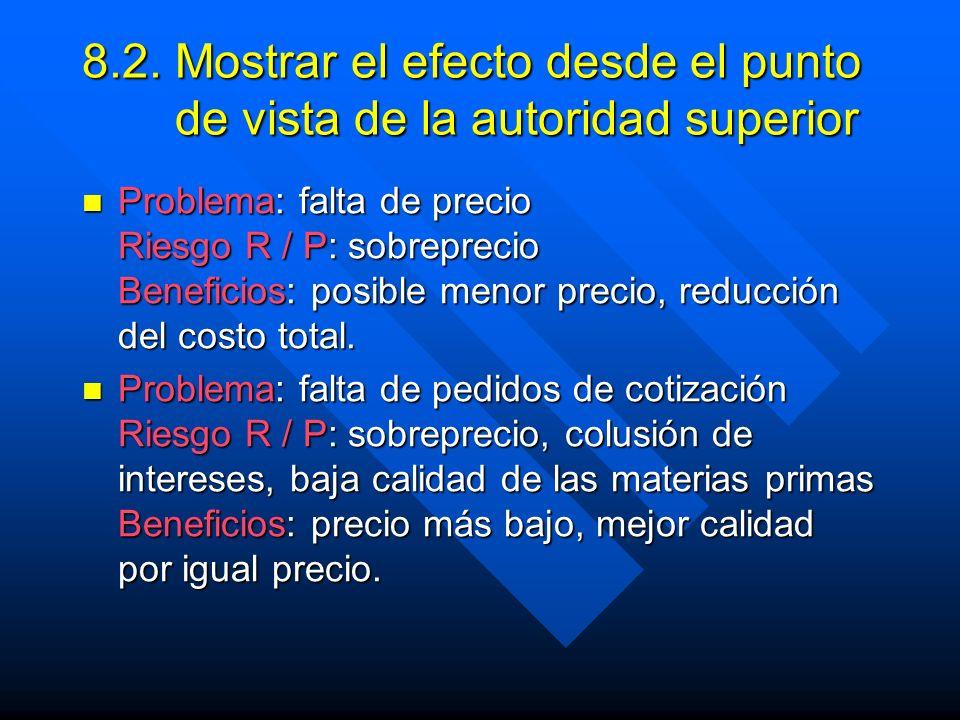 8.2. Mostrar el efecto desde el punto de vista de la autoridad superior Problema: falta de precio Riesgo R / P: sobreprecio Beneficios: posible menor