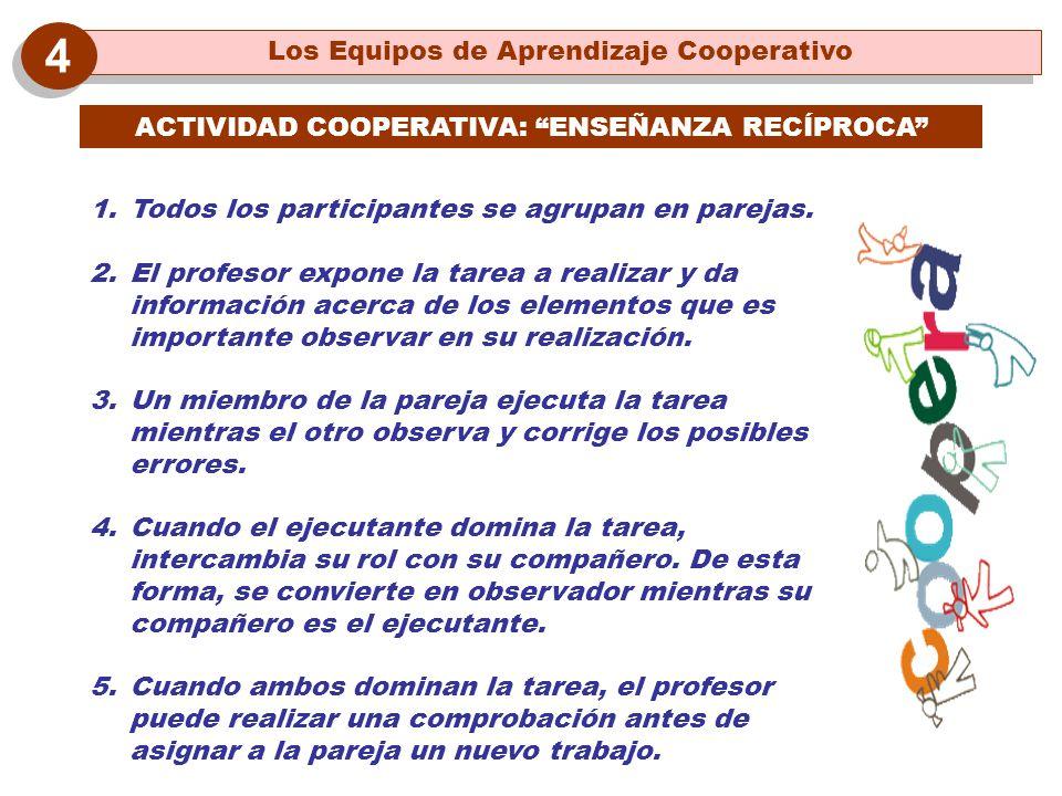ACTIVIDAD COOPERATIVA: ENSEÑANZA RECÍPROCA 1.Todos los participantes se agrupan en parejas. 2.El profesor expone la tarea a realizar y da información