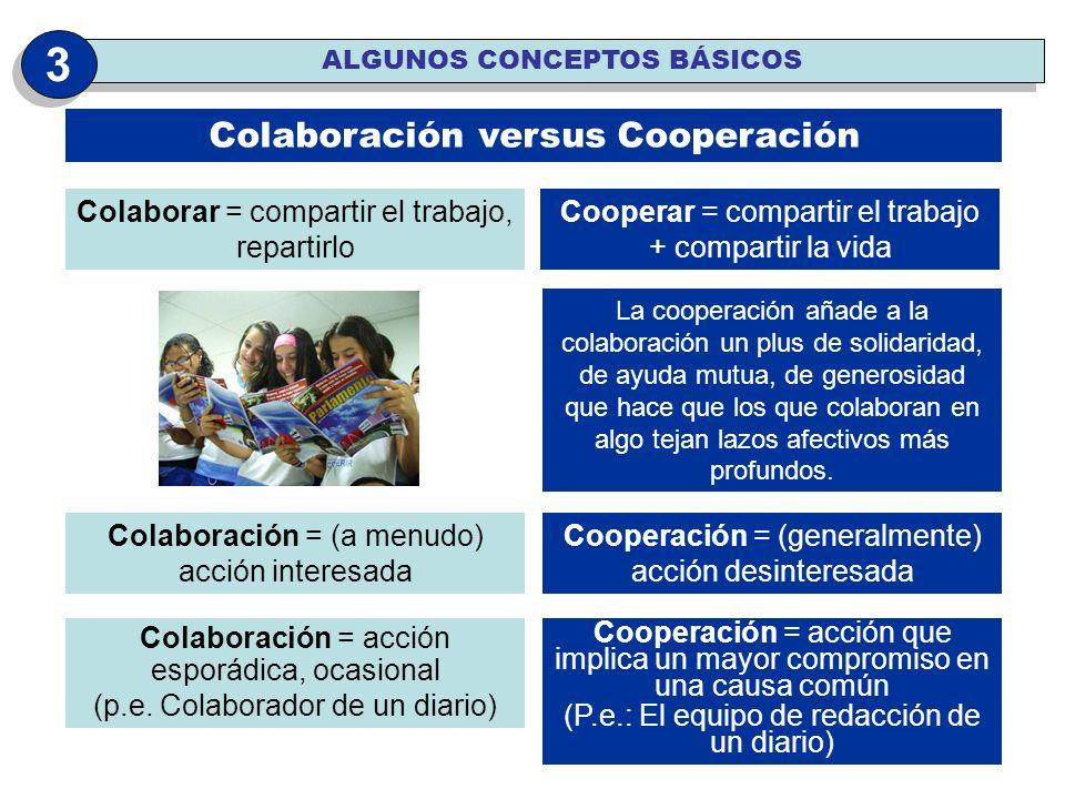 Colaboración versus Cooperación Colaborar = compartir el trabajo, repartirlo Cooperar = compartir el trabajo + compartir la vida La cooperación añade