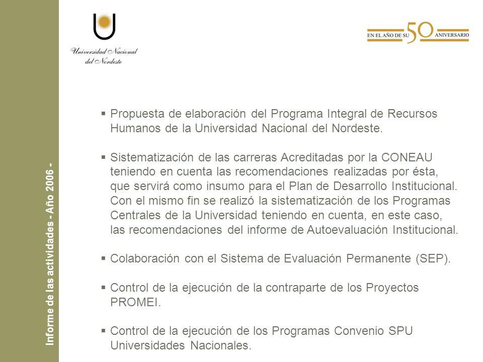 Propuesta de elaboración del Programa Integral de Recursos Humanos de la Universidad Nacional del Nordeste.