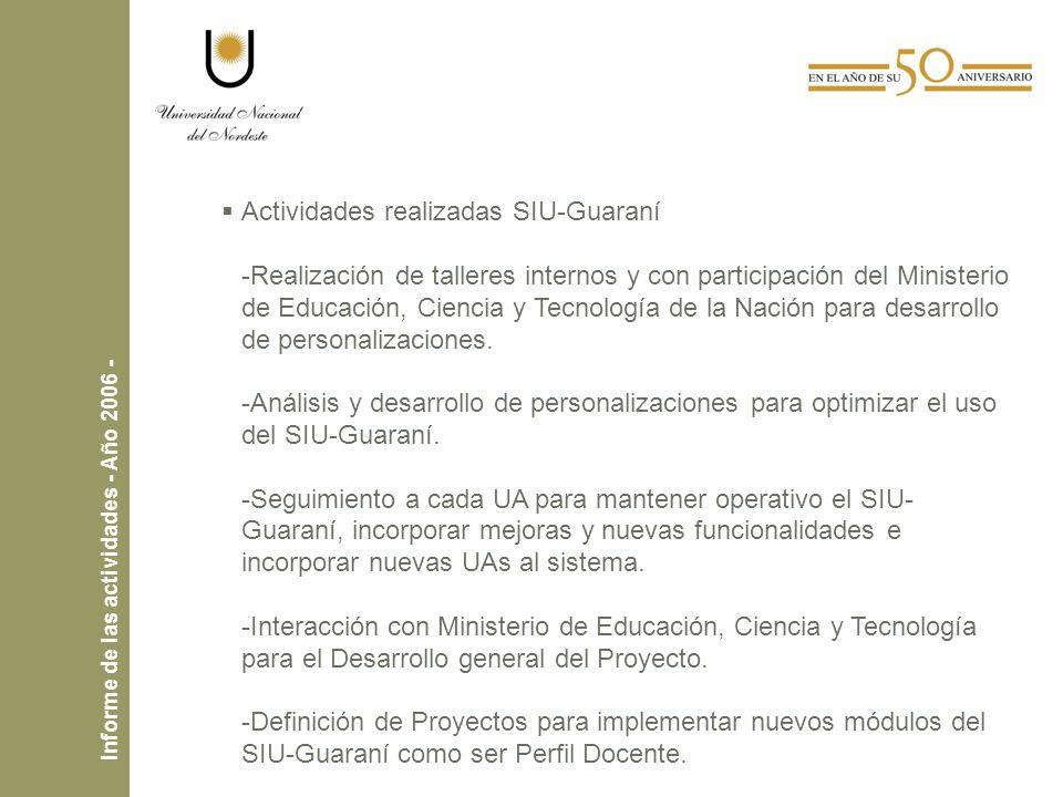 Actividades realizadas SIU-Guaraní -Realización de talleres internos y con participación del Ministerio de Educación, Ciencia y Tecnología de la Nación para desarrollo de personalizaciones.
