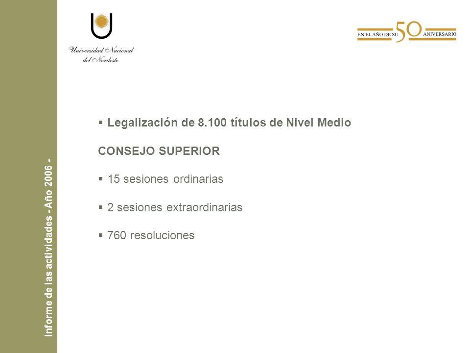 Legalización de 8.100 títulos de Nivel Medio CONSEJO SUPERIOR 15 sesiones ordinarias 2 sesiones extraordinarias 760 resoluciones Informe de las actividades - Año 2006 -