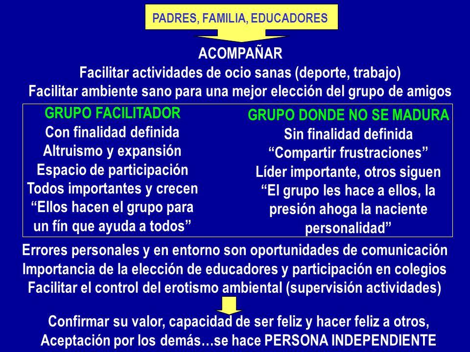 PADRES, FAMILIA, EDUCADORES ACOMPAÑAR Facilitar actividades de ocio sanas (deporte, trabajo) Facilitar ambiente sano para una mejor elección del grupo