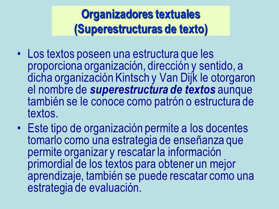 Organizadores textuales (Superestructuras de texto) Los textos poseen una estructura que les proporciona organización, dirección y sentido, a dicha or