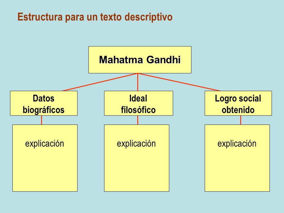 Mahatma Gandhi explicación Estructura para un texto descriptivo Datos biográficos Ideal filosófico Logro social obtenido