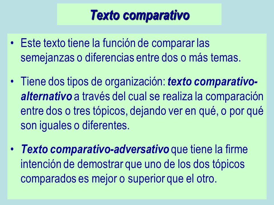 Texto comparativo Este texto tiene la función de comparar las semejanzas o diferencias entre dos o más temas. Tiene dos tipos de organización: texto c