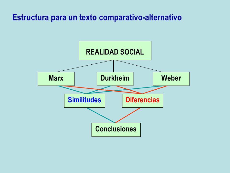 Estructura para un texto comparativo-alternativo Weber REALIDAD SOCIAL Marx Durkheim SimilitudesDiferencias Conclusiones