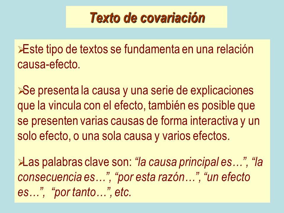 Texto de covariación Este tipo de textos se fundamenta en una relación causa-efecto. Se presenta la causa y una serie de explicaciones que la vincula