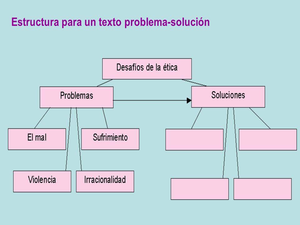 Estructura para un texto problema-solución