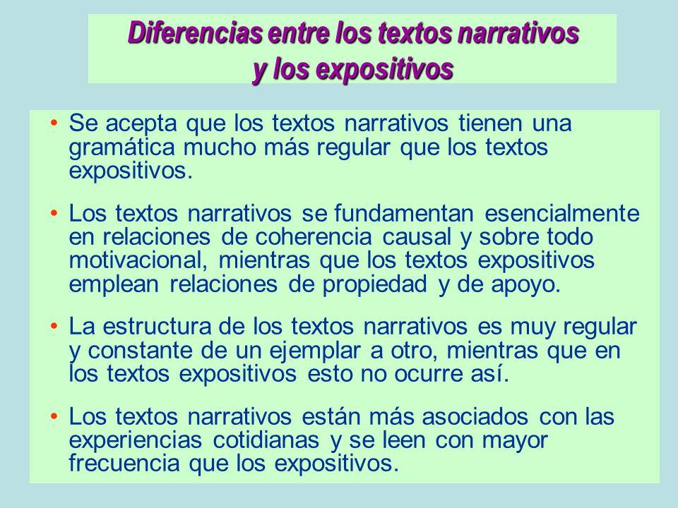 Diferencias entre los textos narrativos y los expositivos Se acepta que los textos narrativos tienen una gramática mucho más regular que los textos ex