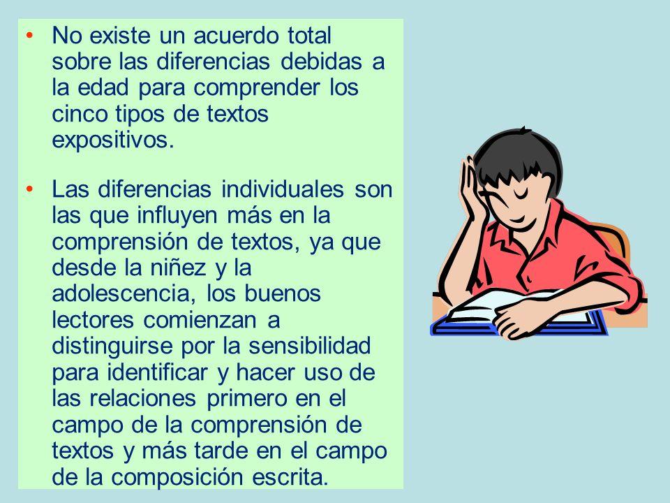 No existe un acuerdo total sobre las diferencias debidas a la edad para comprender los cinco tipos de textos expositivos. Las diferencias individuales
