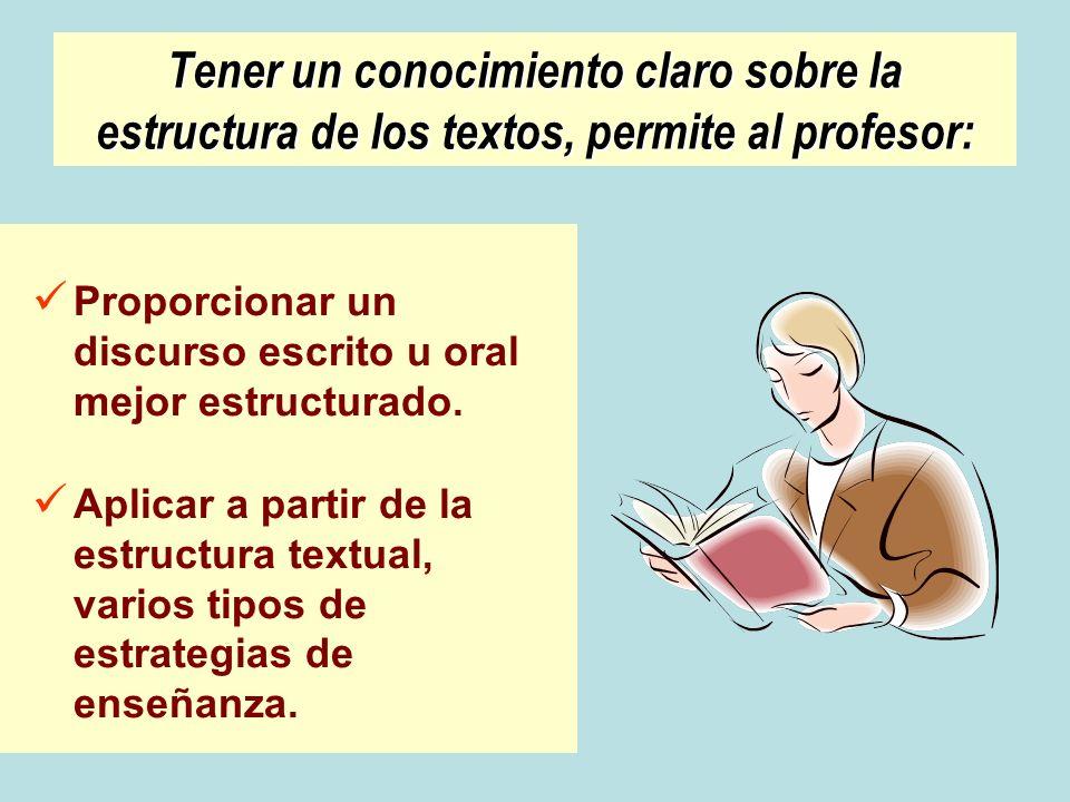 Tener un conocimiento claro sobre la estructura de los textos, permite al profesor: Proporcionar un discurso escrito u oral mejor estructurado. Aplica