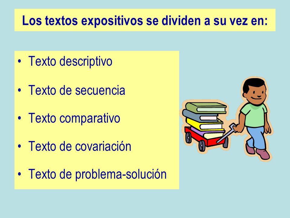 Los textos expositivos se dividen a su vez en: Texto descriptivo Texto de secuencia Texto comparativo Texto de covariación Texto de problema-solución