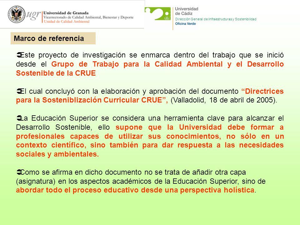 Dirección General de Infraestructuras y Sostenibilidad Se ha realizado un análisis descriptivo del estado de la Ambientalización o Sostenibilización curricular en el conjunto de universidades españolas.