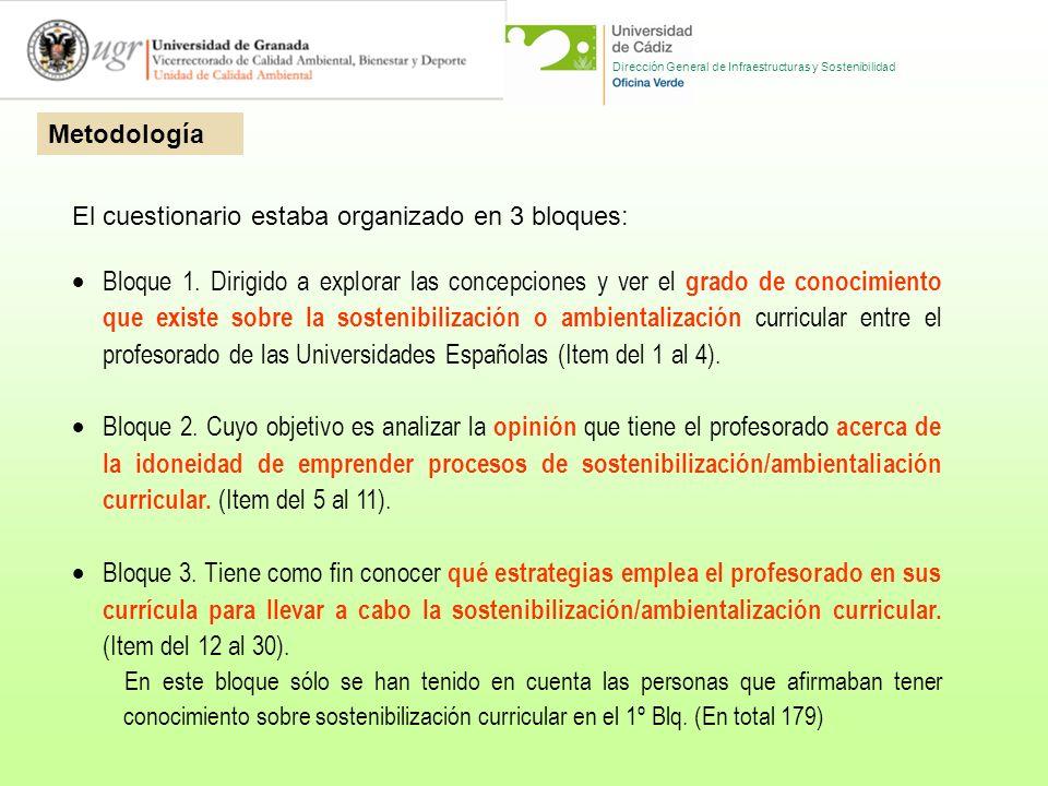 Dirección General de Infraestructuras y Sostenibilidad El cuestionario estaba organizado en 3 bloques: Bloque 1.