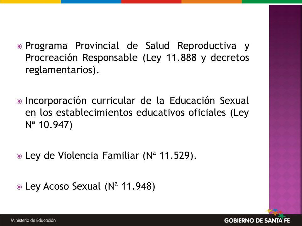 Programa Provincial de Salud Reproductiva y Procreación Responsable (Ley 11.888 y decretos reglamentarios). Incorporación curricular de la Educación S